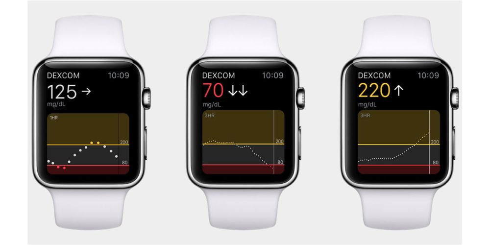 Smart diabetes watch - best smartwatch for diabetics