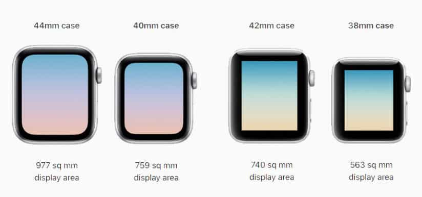 apple watch screen dimension - display area - watch face sizes - dial area - case diameter