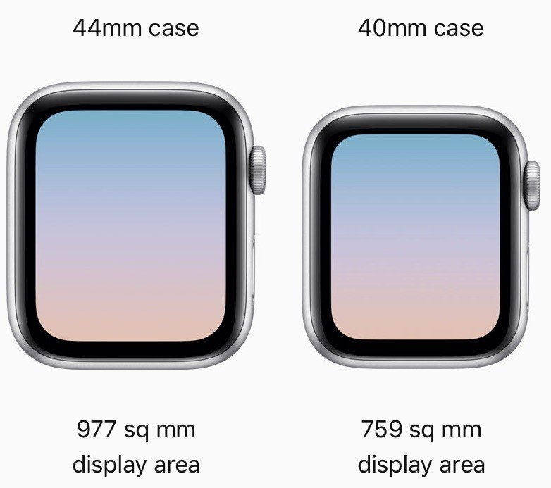 Apple watch sizes - what is the difference between 40mm and 44mm apple watch